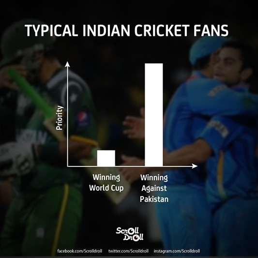 Indian Cricket Fans WC2015 (1)
