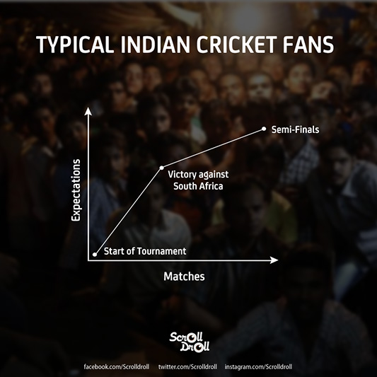 Indian Cricket Fans WC2015 (10)