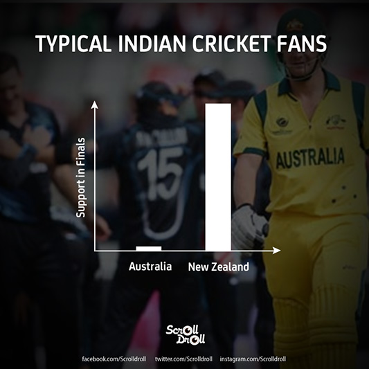 Indian Cricket Fans WC2015 (11)