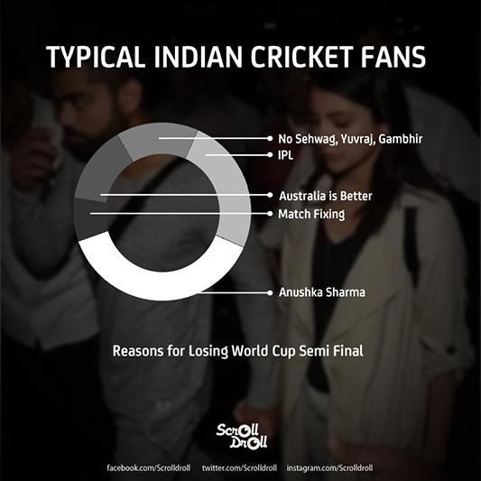 Indian Cricket Fans WC2015 (2)