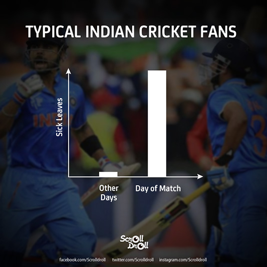 Indian Cricket Fans WC2015 (7)