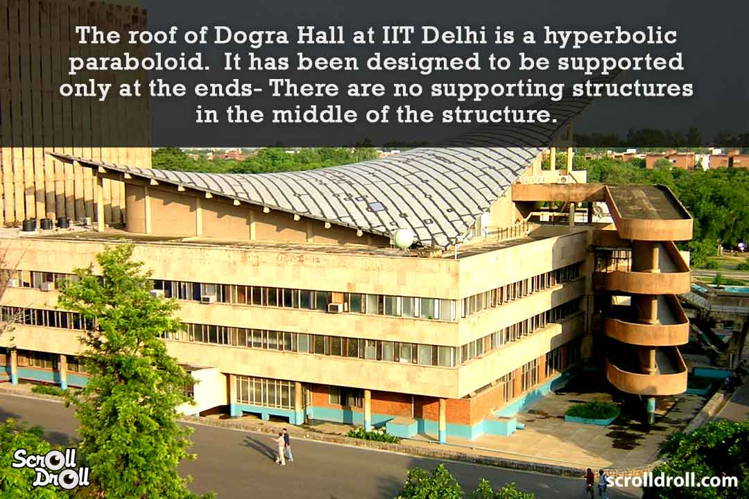 IIT Interesting Facts (11)