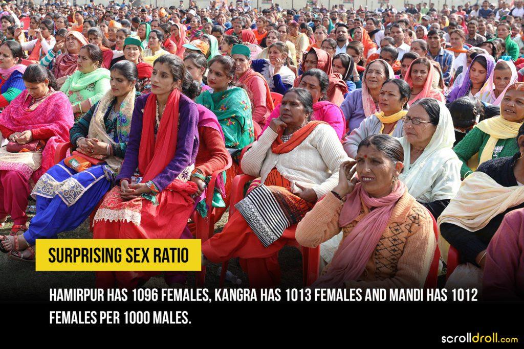 Female Ratio in Himachal Pradesh
