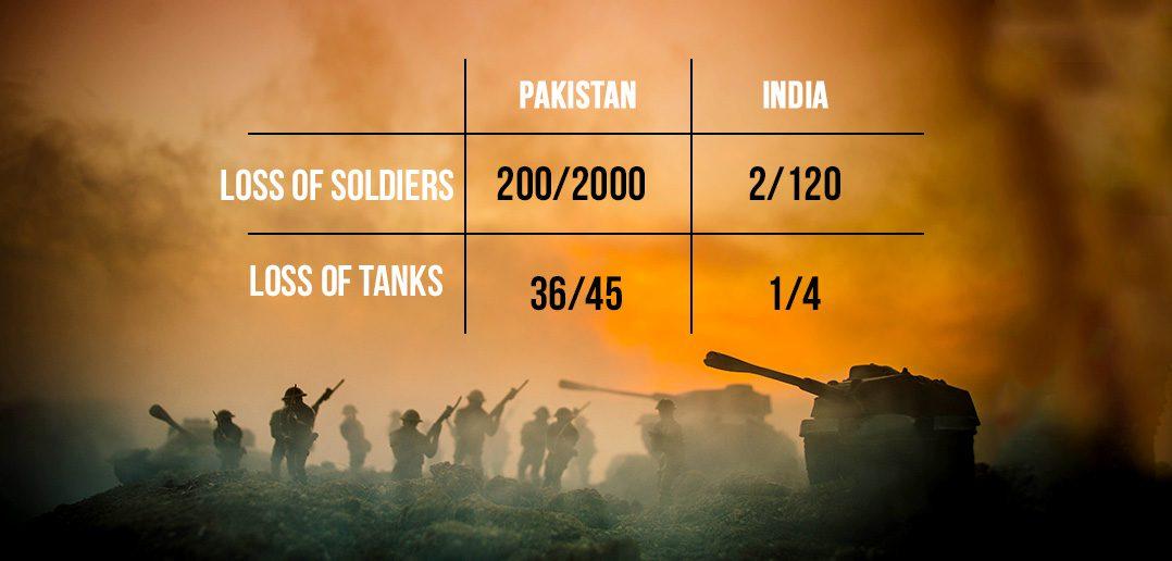 India Pakistan War 1971 Longewala In Hindi real story of 1971 indo